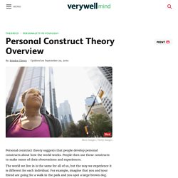 Overview of Personal Construct Theory