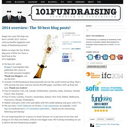 2014 overview: The 50 best blog posts!