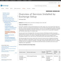 Overview of Services Installed by Exchange Setup: Exchange 2010 Help