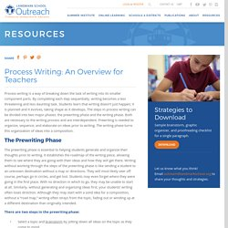 Process Writing: An Overview for Teachers - Landmark Outreach