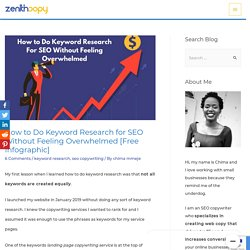 How to Do Keyword Research for SEO Without Feeling Overwhelmed [Free Infographic] - Zenith Copy
