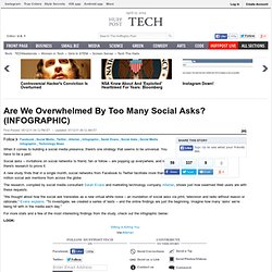 Are We Overwhelmed By Too Many Social Asks? (INFOGRAPHIC)