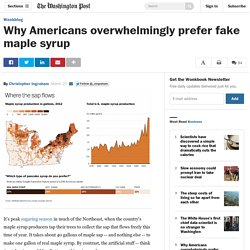 Why Americans overwhelmingly prefer fake maple syrup