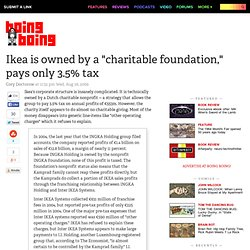 "Ikea is owned by a ""charitable foundation,"" pays only 3.5% tax"