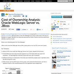 Cost of Ownership Analysis: Oracle WebLogic Server vs. JBoss
