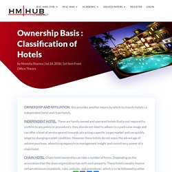 Ownership Basis : Classification of Hotels - hmhub