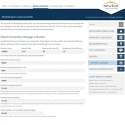 Shared Ownership Mortgage Calculator - Newlon Home Ownership