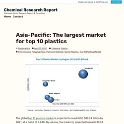 Asia-Pacific: The largest market for top 10 plastics