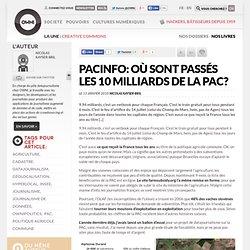 PACinfo: Où sont passés les 10 milliards de la PAC?