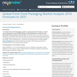 Global Fresh Food Packaging Market Analysis 2016 Forecasts to 2021