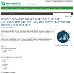 Flexible Packaging Market Share, Revenue, Top Manufacturers Analysis, Industry Growth Factors and Business Forecast 2027