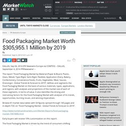 Food Packaging Market Worth $305,955.1 Million by 2019