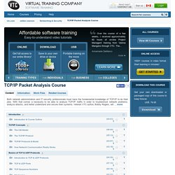 TCP/IP Packet Analysis Course Online