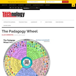 The Padagogy Wheel developed by Allan Carrington