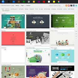 Page 7 - Reeoo.com