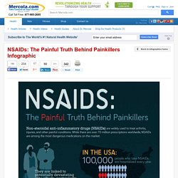 NSAIDs: The Painful Truth Behind Painkillers Infographic