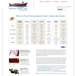 Wine & Food Pairing Guide Chart | Home Wine Bars by Barina Craft