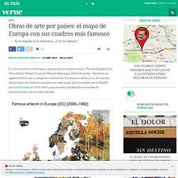 Obras de arte por países: el mapa de Europa con sus cuadros más famosos
