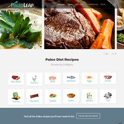 Paleo Diet Recipes | Home of delicious paleo recipes