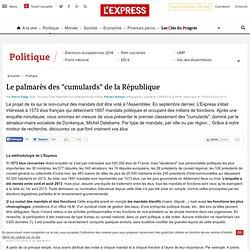 """INFOGRAPHIE. Le palmarès des """"cumulards"""" de la République"""