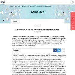 Le palmarès 2016 des déposants de brevets en France