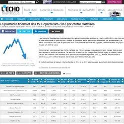Le palmarès financier des tour-opérateurs 2013 par chiffre d'affaires