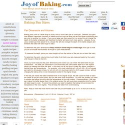 Baking Tips Pearltrees