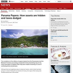 Panama Papers: How assets are hidden and taxes dodged