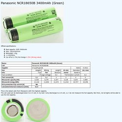 Test of Panasonic NCR18650B 3400mAh (Green)