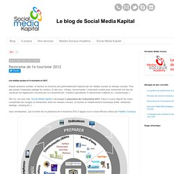 Le blog de Social Media Kapital: Panorama de l'e-tourisme 2012