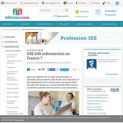 Panorama de la profession infirmière en France au 1er janvier 2015