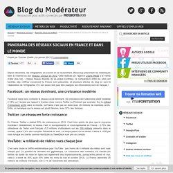 Panorama des réseaux sociaux en France et dans le monde