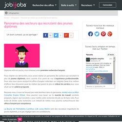 Panorama des secteurs qui recrutent des jeunes diplômés