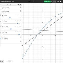 Parabolas are just the product of straight lines