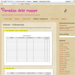 Paradiso delle mappe: Schemi - Vademecum