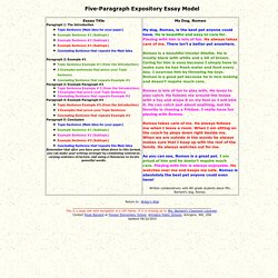 model expository essays The facts, just the facts: expository essays are not about giving an opinion or taking a side in this lesson, we will learn about the different.