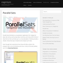 Parallel Sets