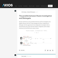 The parallels between Russia investigation and Watergate - Axios