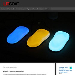 Paramagnetic paint ⋆ LitCoat