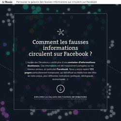 Parcourez la galaxie des fausses informations qui circulent sur Facebook