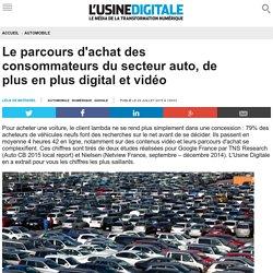 Le parcours d'achat des consommateurs du secteur auto, de plus en plus digital et vidéo