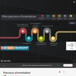 Parcours d'orientation by Damien Pallard on Genial.ly