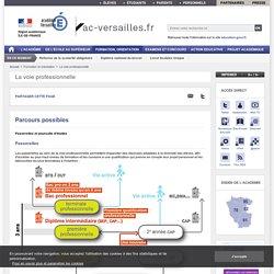 Parcours possibles - ac-versailles.fr