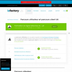 Parcours utilisateur et parcours clients UX — IAFACTORY