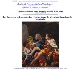 La parentalité dans la peinture : l'inceste