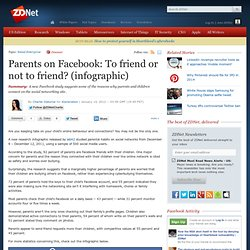 Parents on Facebook: To friend or not to friend? (infographic)
