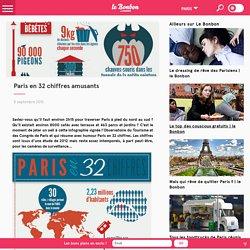 Paris en 32 chiffres amusants