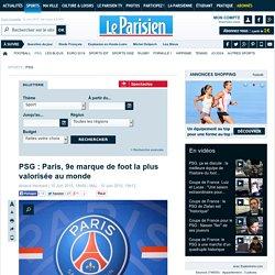 PSG : Paris, 9e marque de foot la plus valorisée au monde