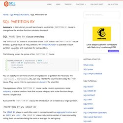 SQL PARITION BY Clause - Learn How To Use PARTITION BY in SQL