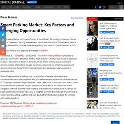 Smart Parking Market: Key Factors and Emerging Opportunities